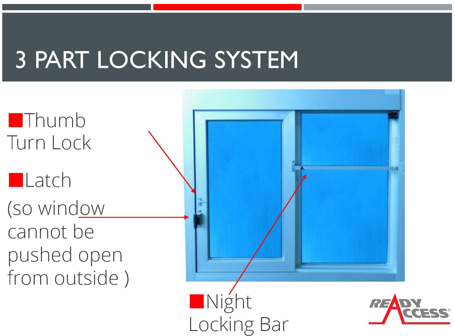 275 Single Panel Sliding Transaction Window | ReadyAccess